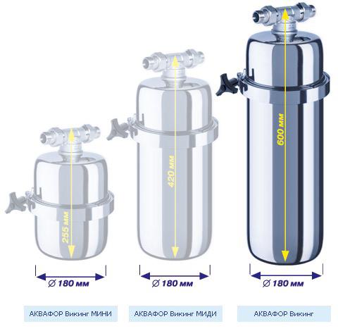 Дата: 14.01.2012 Добавил: admin_admin.  Схема очистки воды в квартире с использованием универсального.